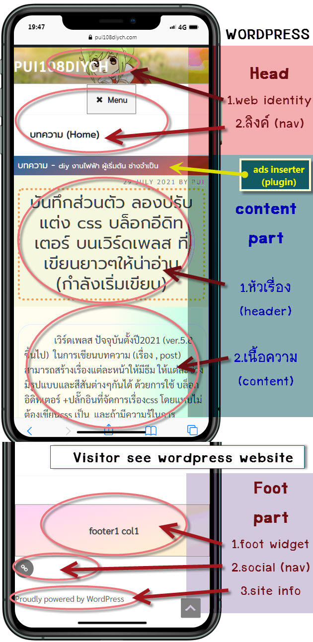 p9020_wordpress_structure_visitor_look_header_content_footer